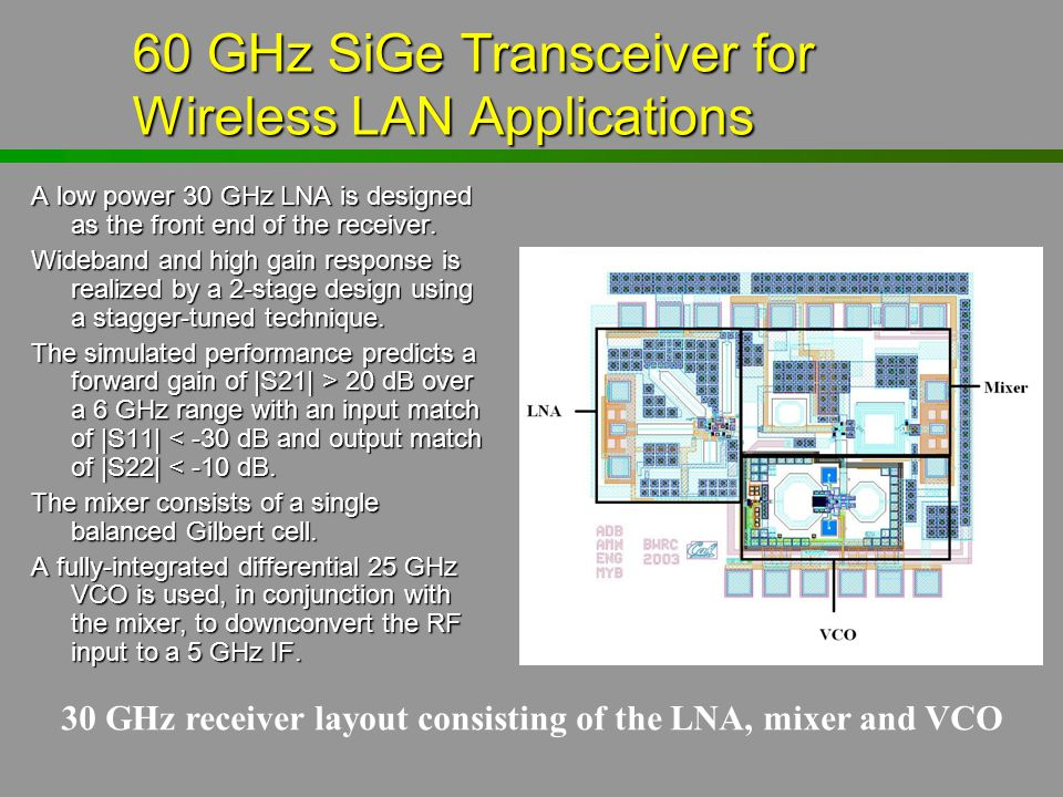 60 GHz SiGe Transceiver for Wireless LAN Applications