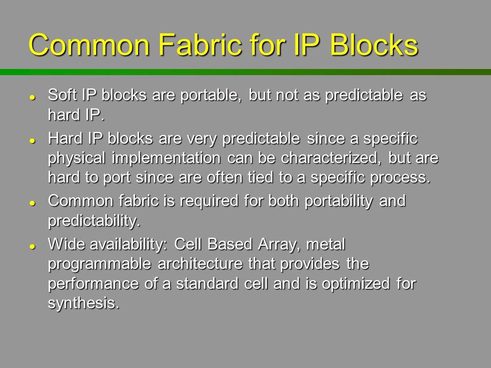 Common Fabric for IP Blocks