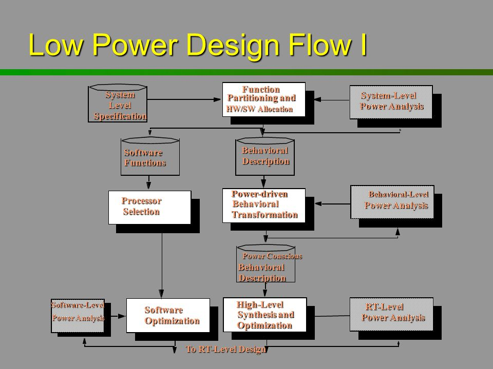 Low Power Design Flow I Function System System-Level Partitioning and