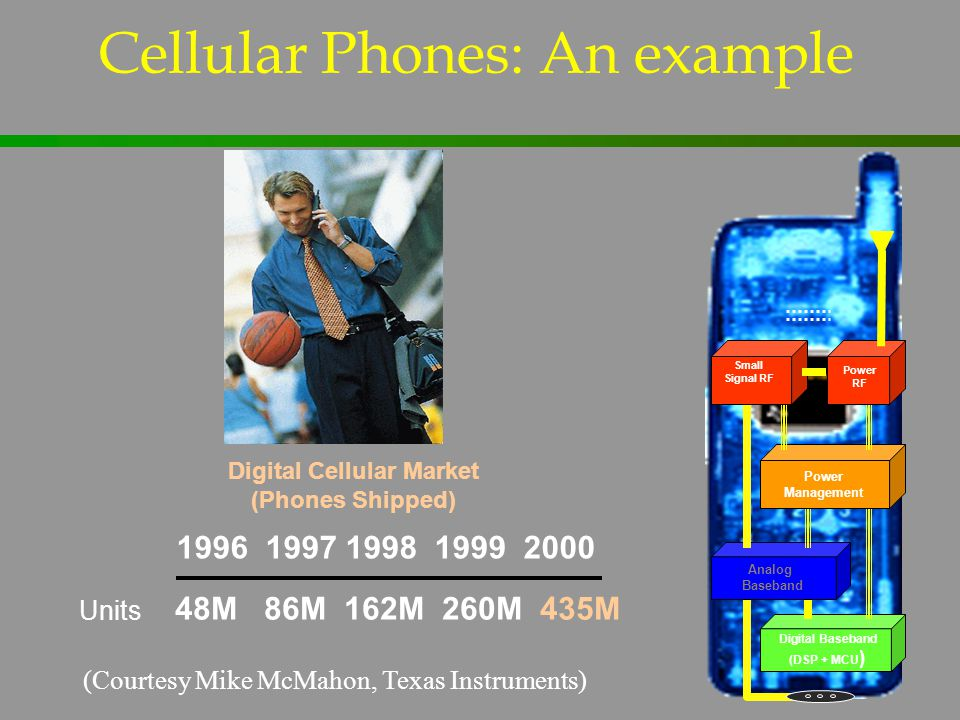 Digital Cellular Market
