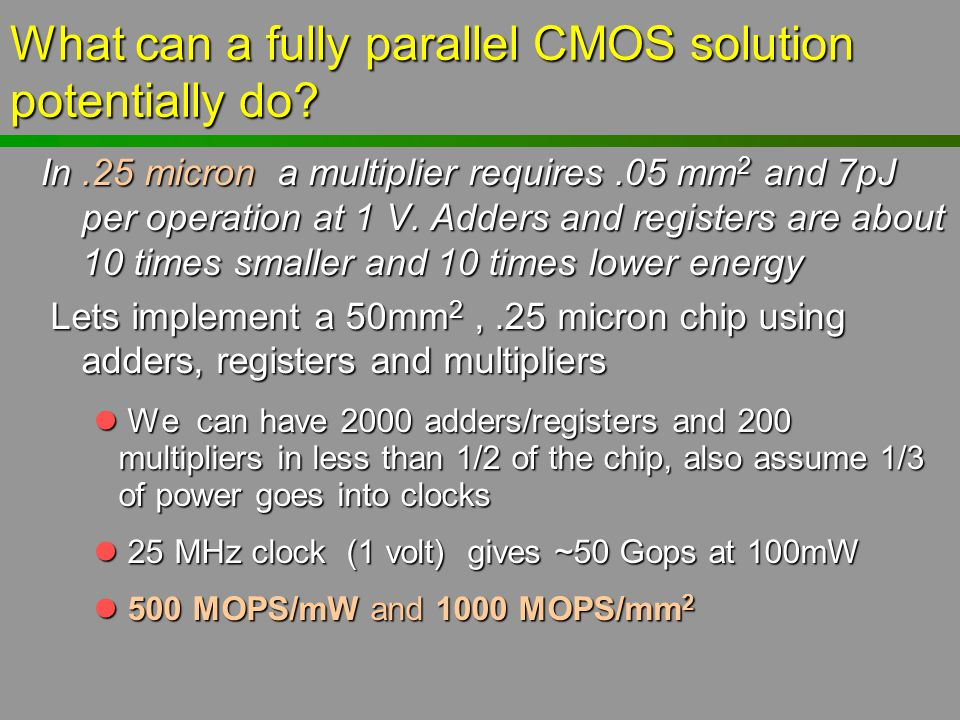 What can a fully parallel CMOS solution potentially do