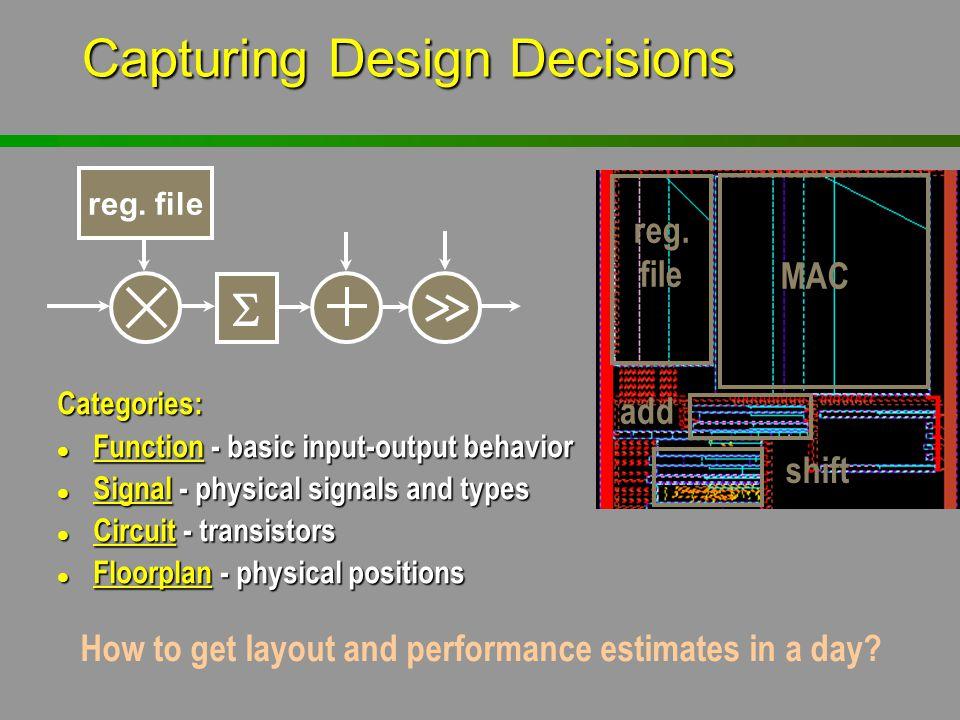 Capturing Design Decisions