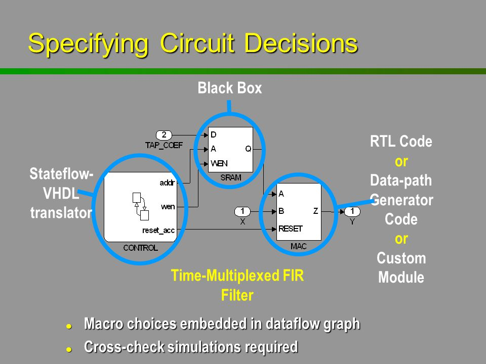 Specifying Circuit Decisions