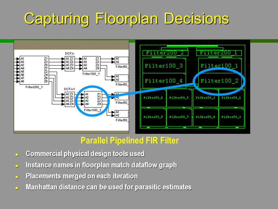 Capturing Floorplan Decisions