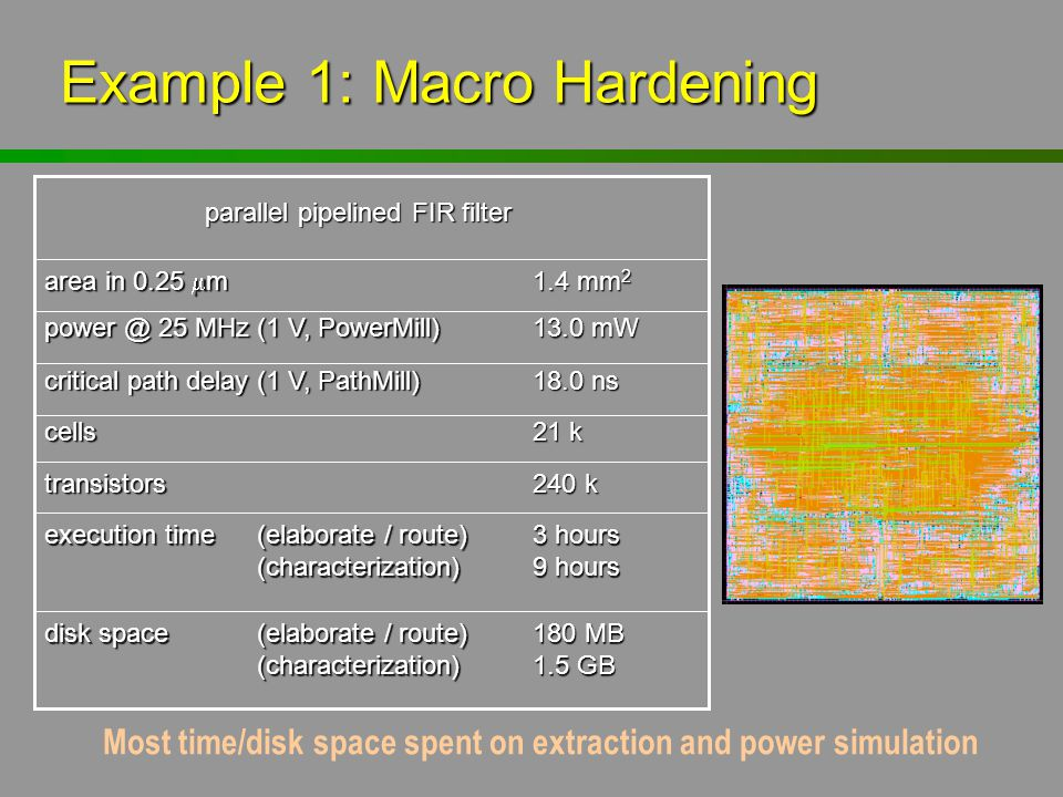 Example 1: Macro Hardening