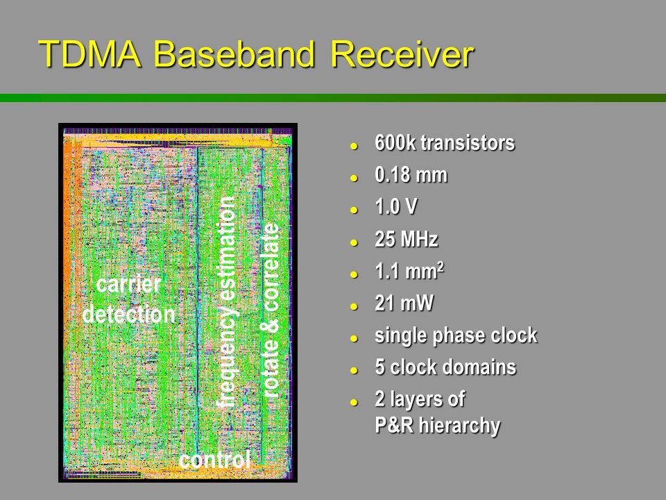 TDMA Baseband Receiver