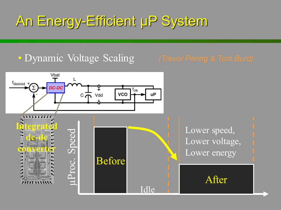 An Energy-Efficient µP System