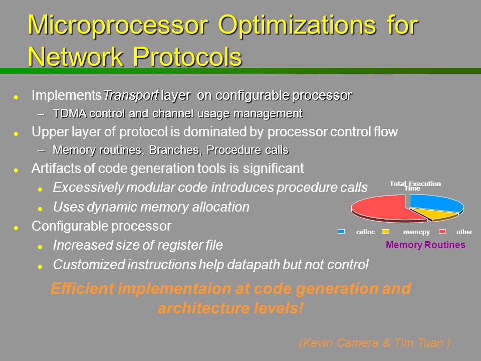 Microprocessor Optimizations for Network Protocols