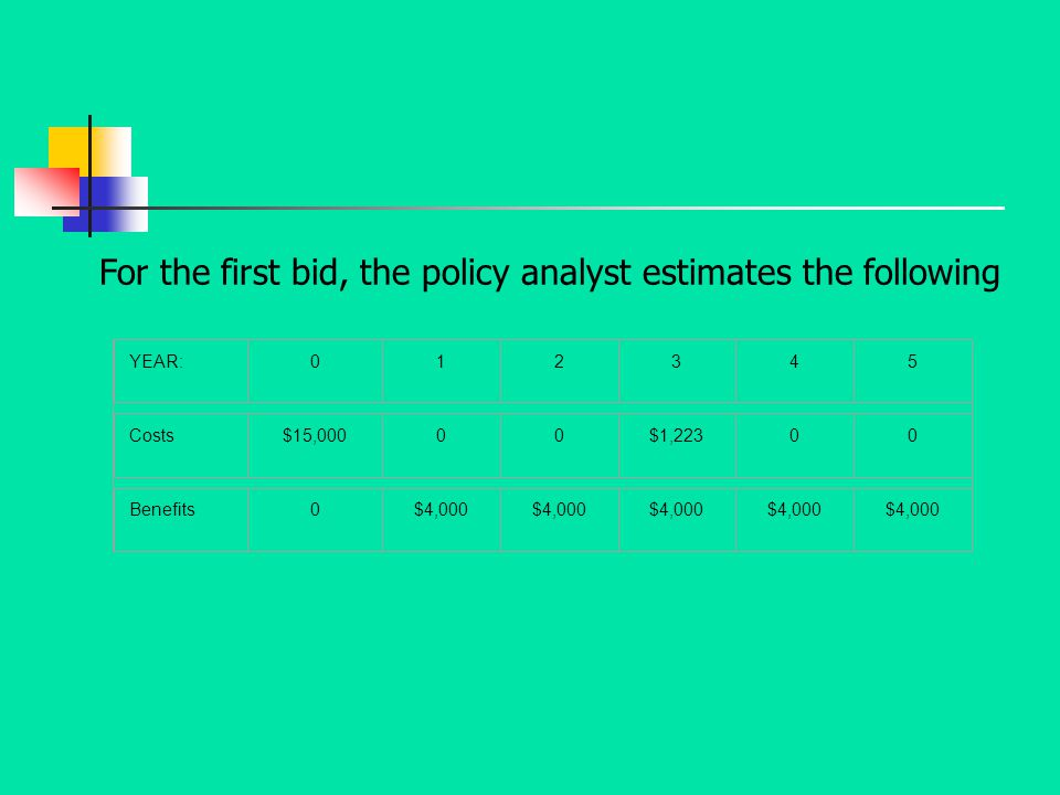 For the first bid, the policy analyst estimates the following