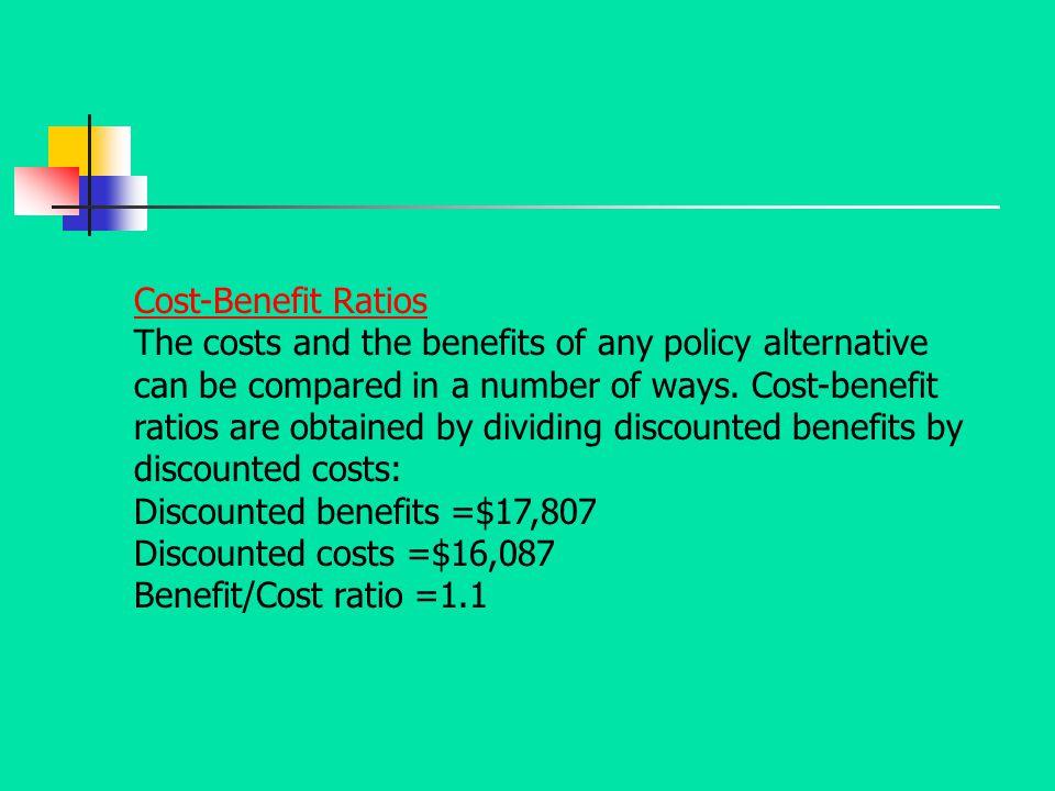 Cost-Benefit Ratios