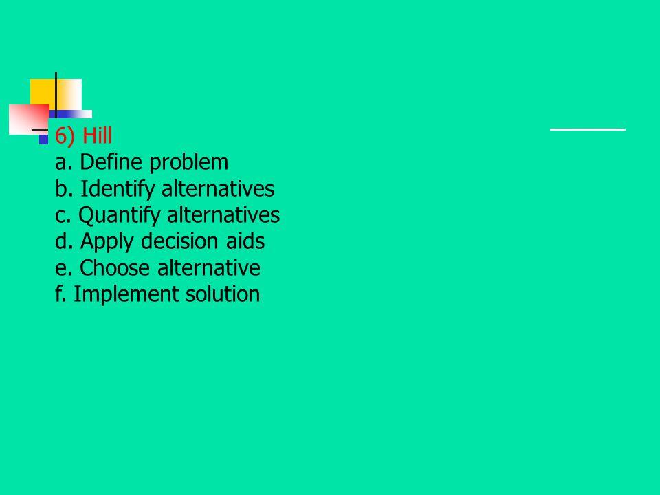6) Hill a. Define problem. b. Identify alternatives. c. Quantify alternatives. d. Apply decision aids.