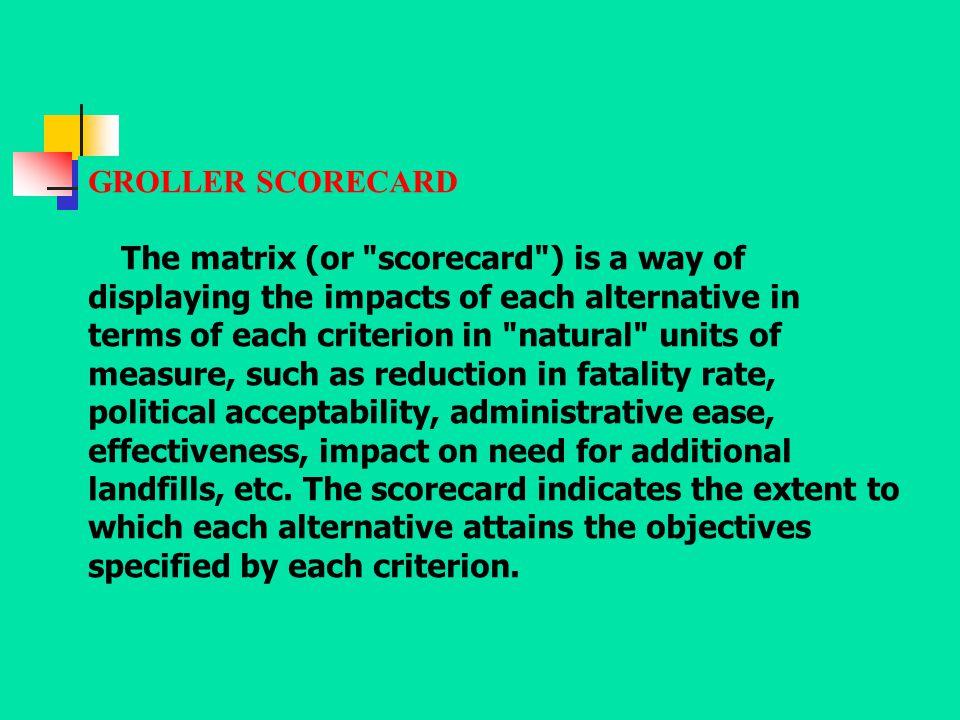 GROLLER SCORECARD