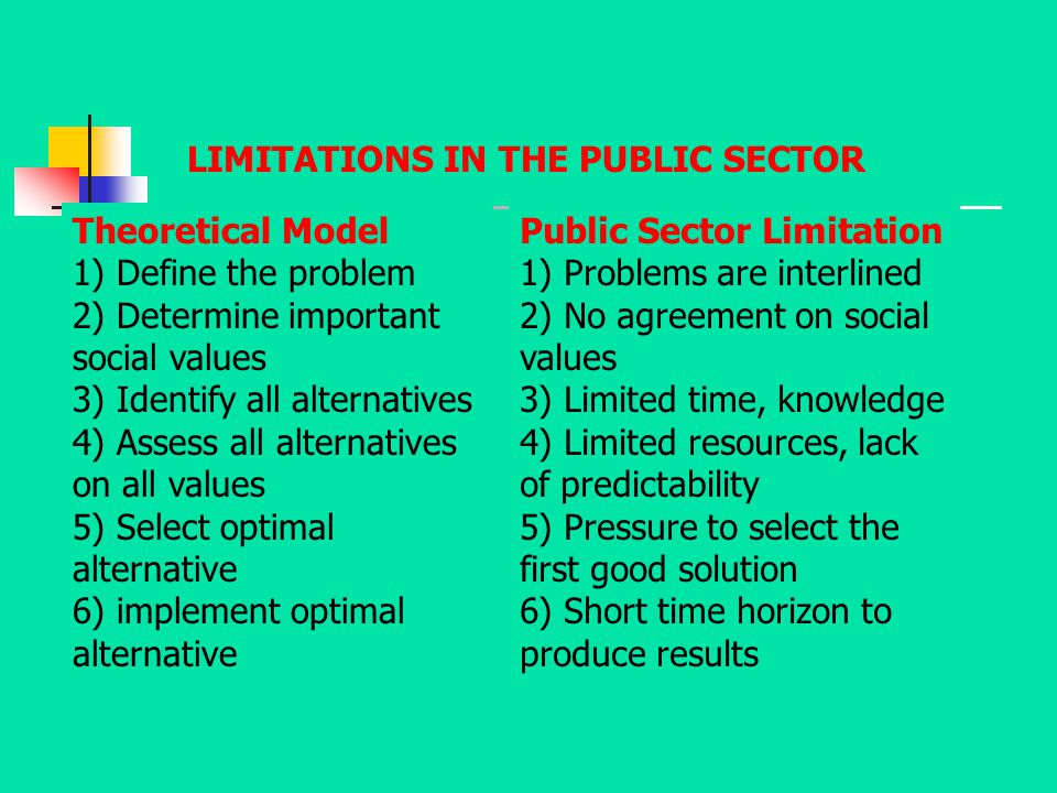LIMITATIONS IN THE PUBLIC SECTOR