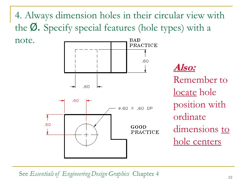 4. Always dimension holes in their circular view with the Ø