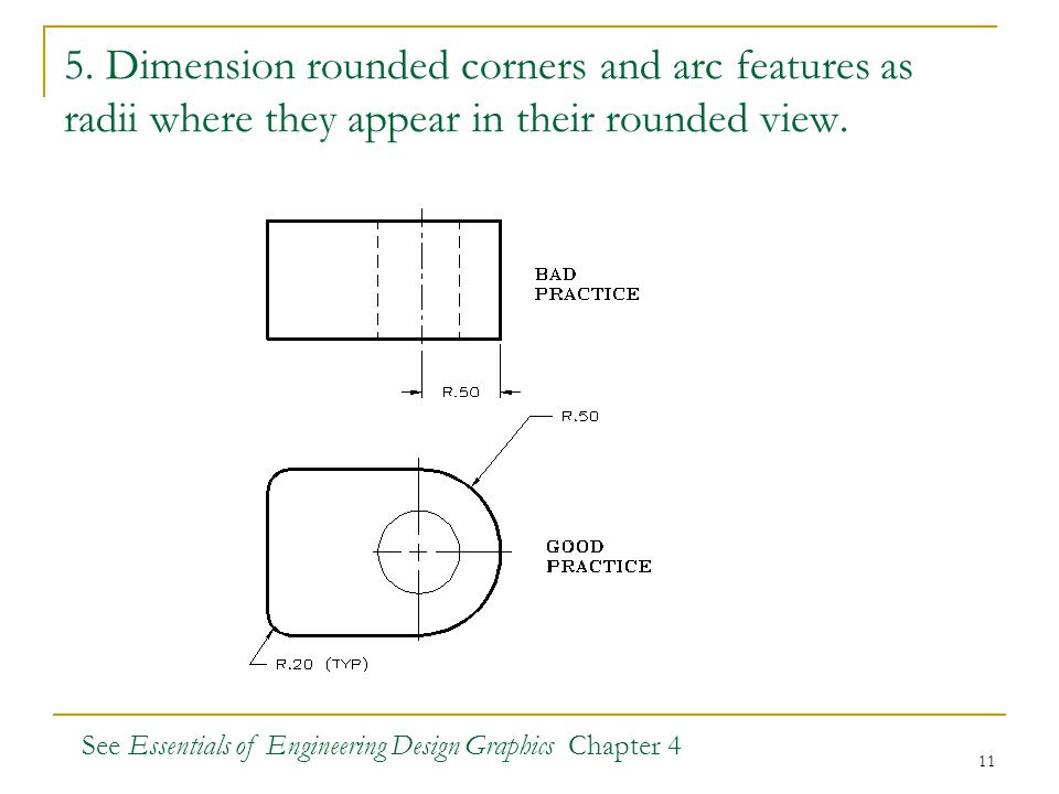 5. Dimension rounded corners and arc features as radii where they appear in their rounded view.