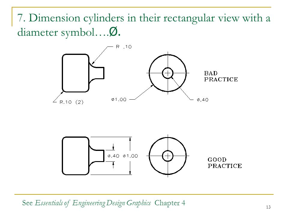 7. Dimension cylinders in their rectangular view with a diameter symbol….Ø.