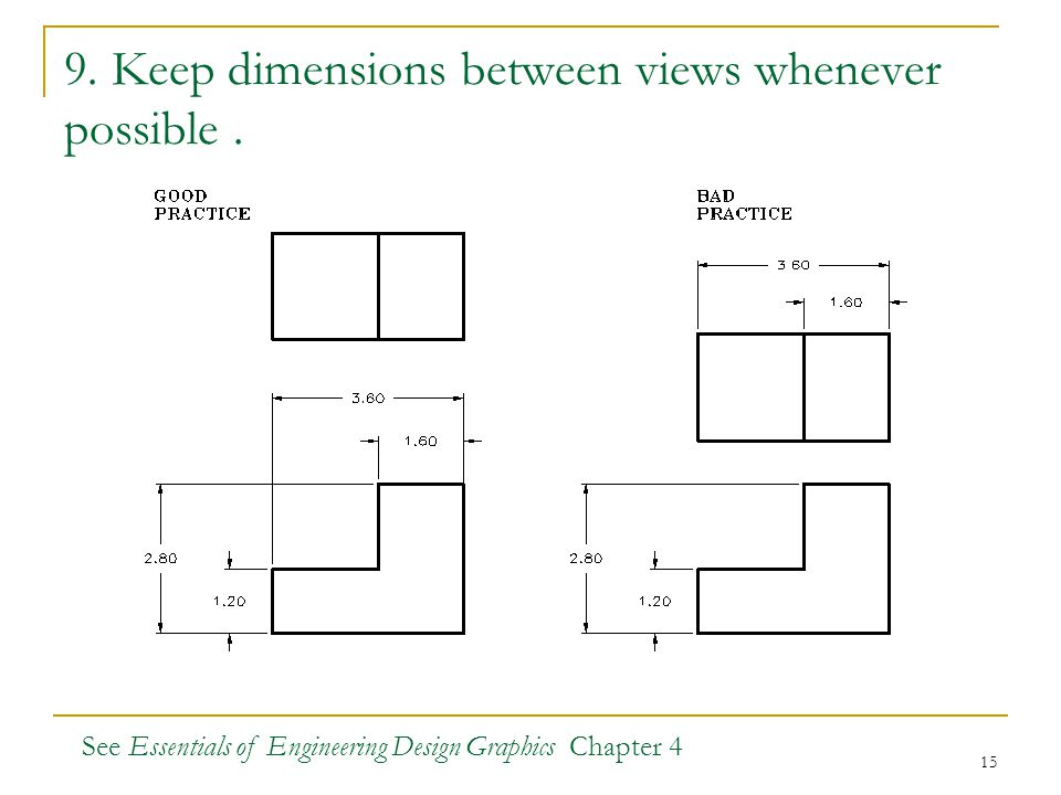9. Keep dimensions between views whenever possible .