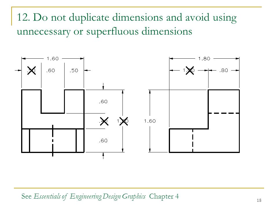 12. Do not duplicate dimensions and avoid using unnecessary or superfluous dimensions