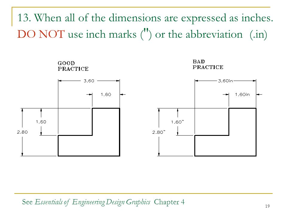 13. When all of the dimensions are expressed as inches