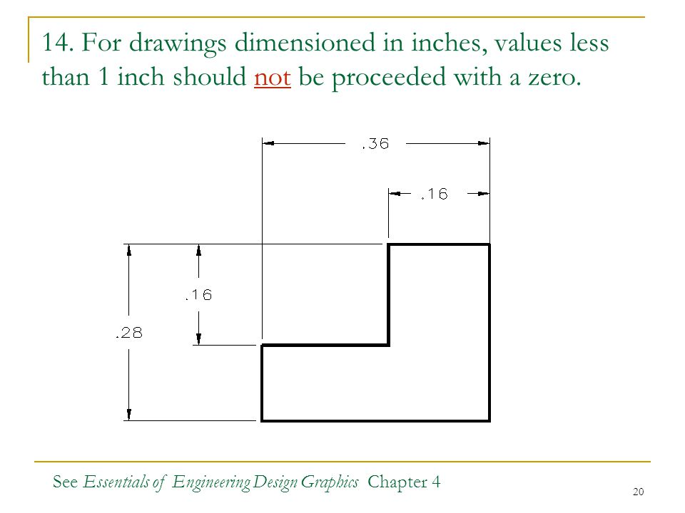 14. For drawings dimensioned in inches, values less than 1 inch should not be proceeded with a zero.