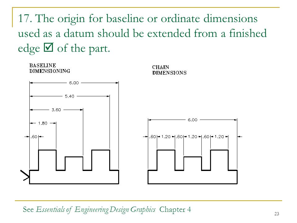 17. The origin for baseline or ordinate dimensions used as a datum should be extended from a finished edge  of the part.