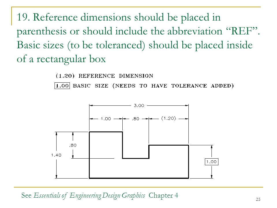 19. Reference dimensions should be placed in parenthesis or should include the abbreviation REF . Basic sizes (to be toleranced) should be placed inside of a rectangular box
