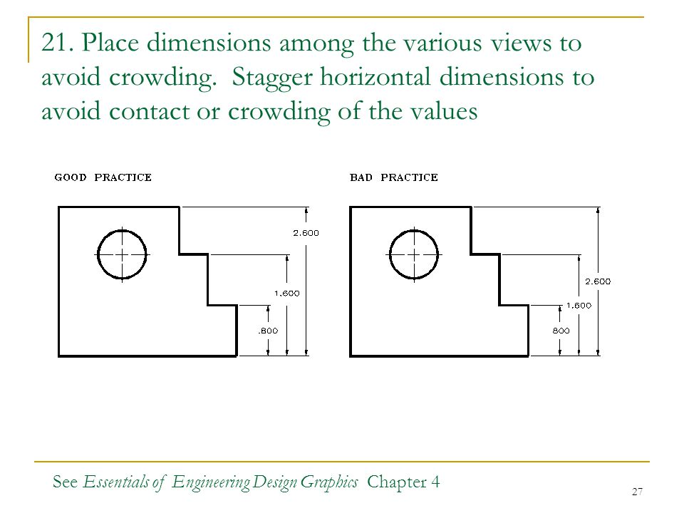 21. Place dimensions among the various views to avoid crowding