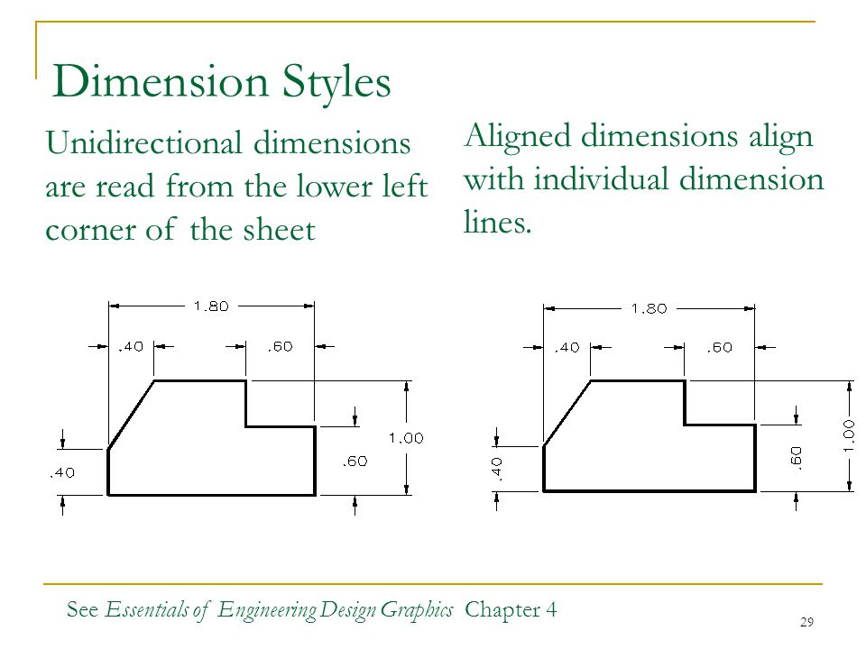 Dimension Styles Aligned dimensions align with individual dimension lines.