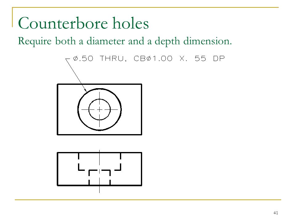 Counterbore holes Require both a diameter and a depth dimension.