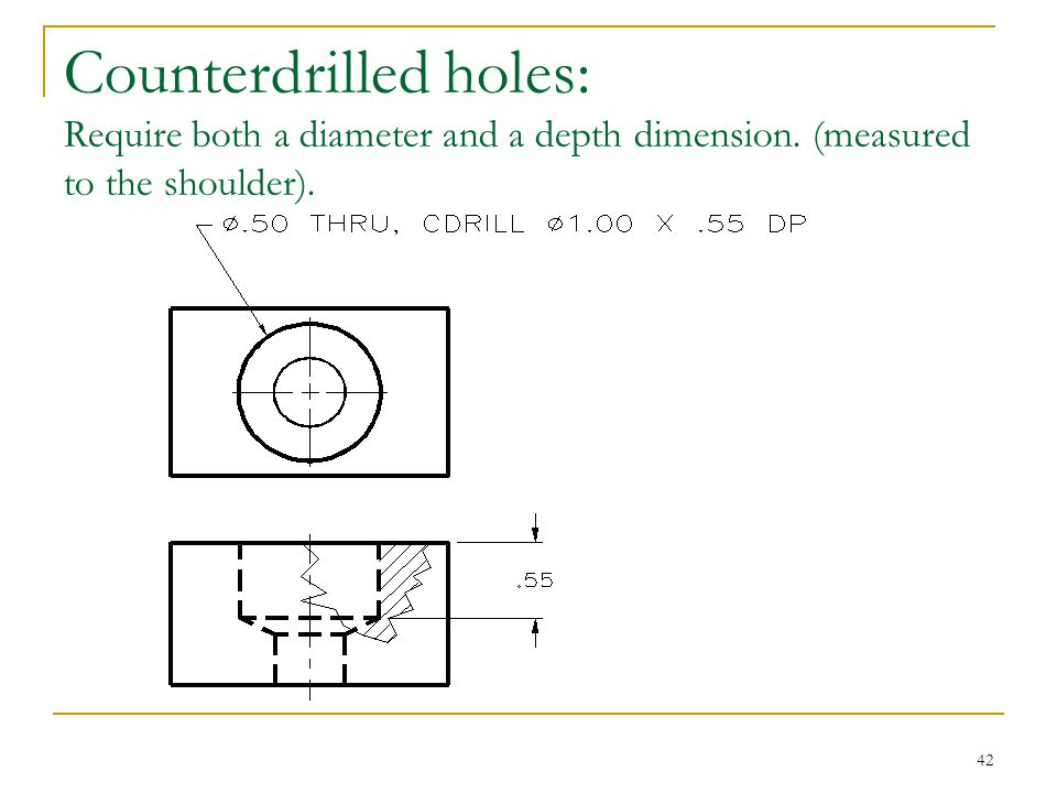 Counterdrilled holes: Require both a diameter and a depth dimension