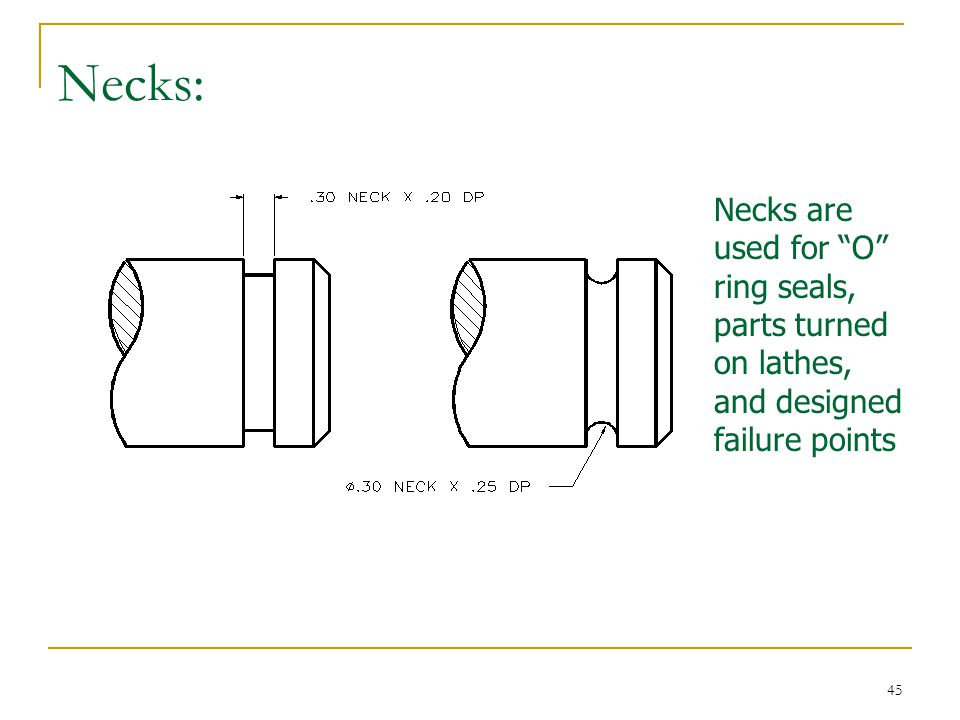 Necks: Necks are used for O ring seals, parts turned on lathes,