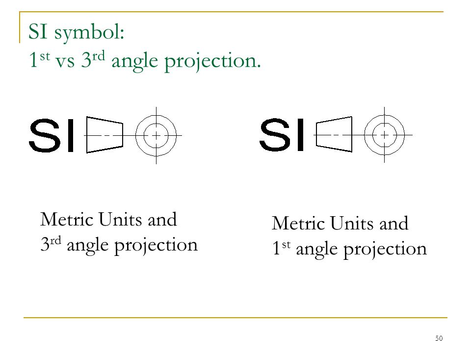 SI symbol: 1st vs 3rd angle projection.