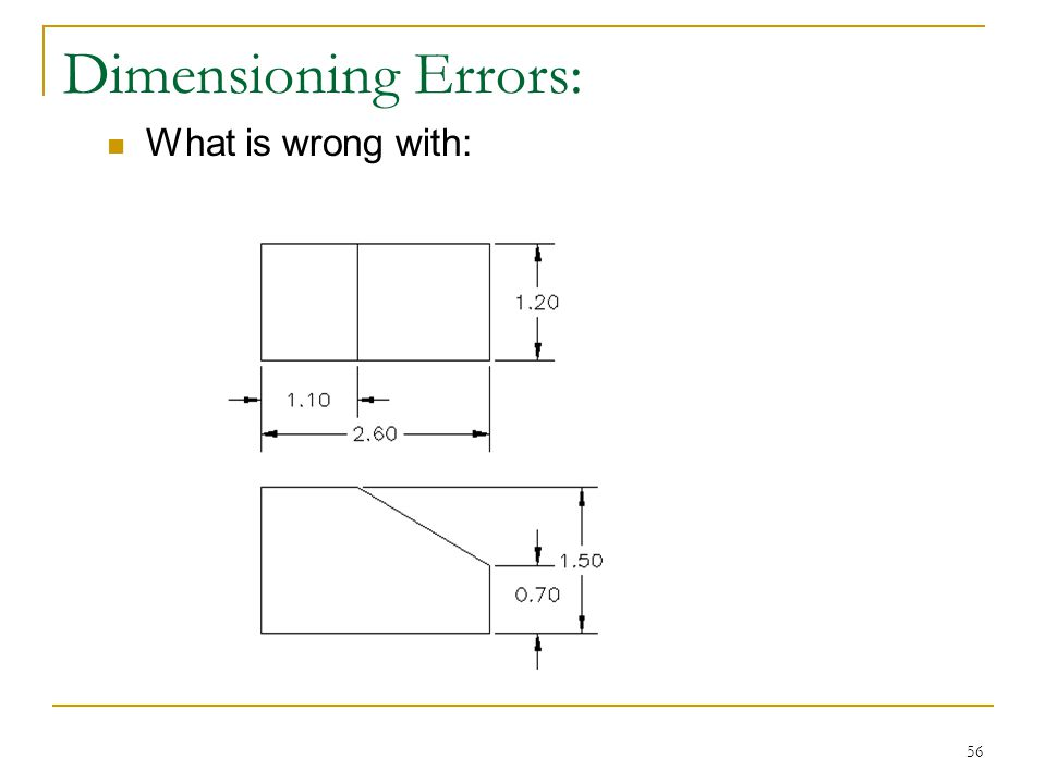 Dimensioning Errors: What is wrong with: