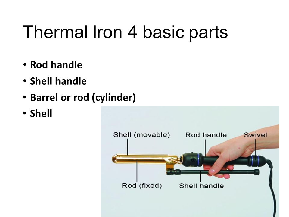 Thermal Iron 4 basic parts