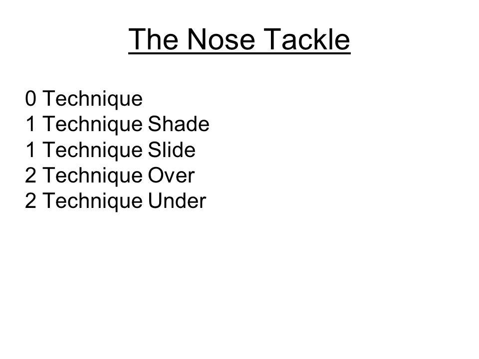 The Nose Tackle 0 Technique 1 Technique Shade 1 Technique Slide