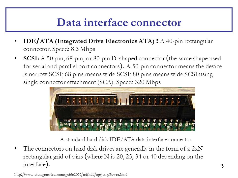 Data interface connector