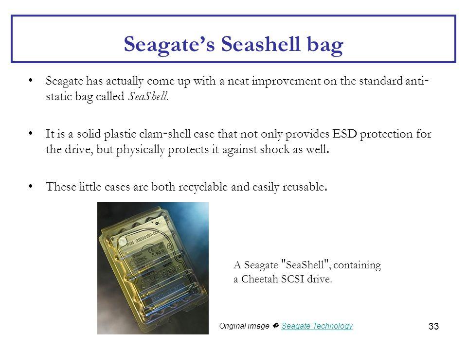 Seagate's Seashell bag
