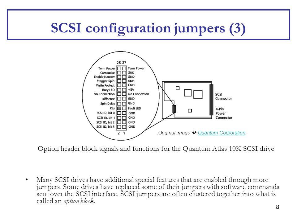 SCSI configuration jumpers (3)