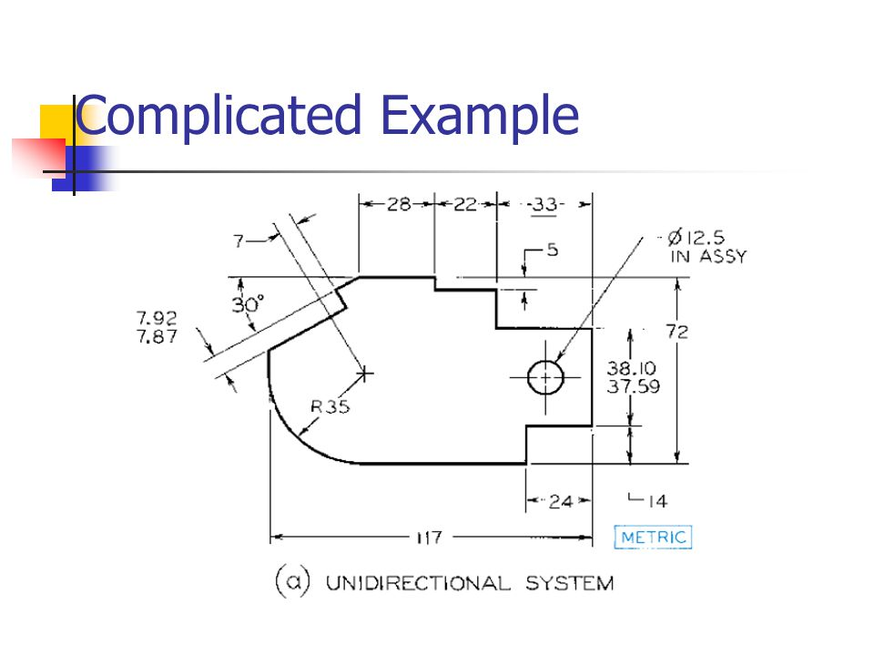 Complicated Example