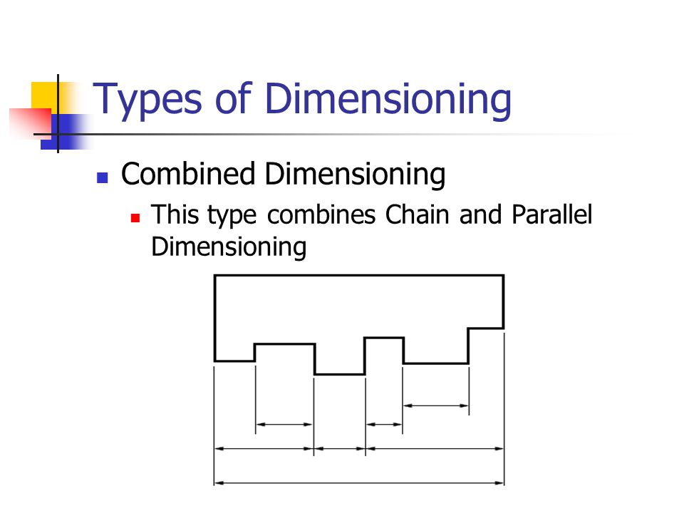 Types of Dimensioning Combined Dimensioning