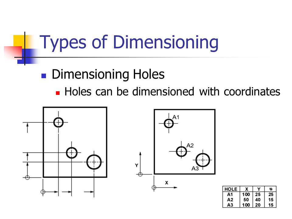 Types of Dimensioning Dimensioning Holes