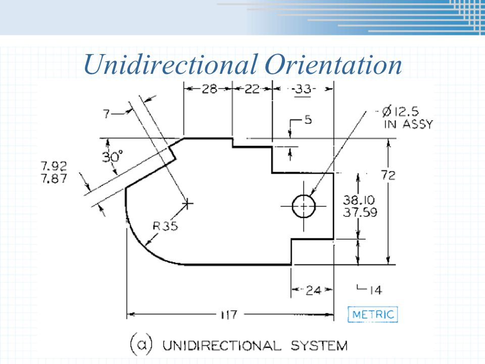 Unidirectional Orientation