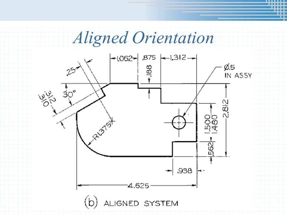 Aligned Orientation