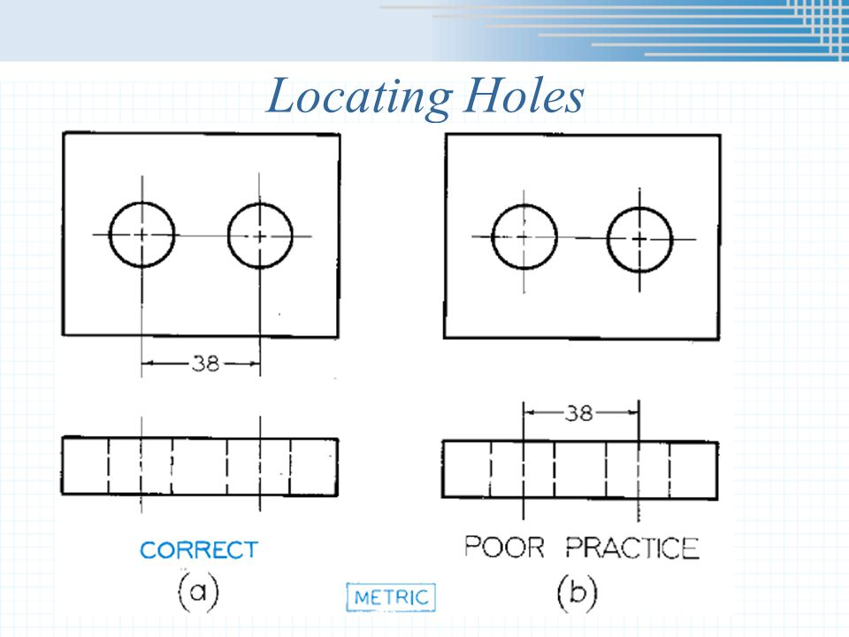 Locating Holes
