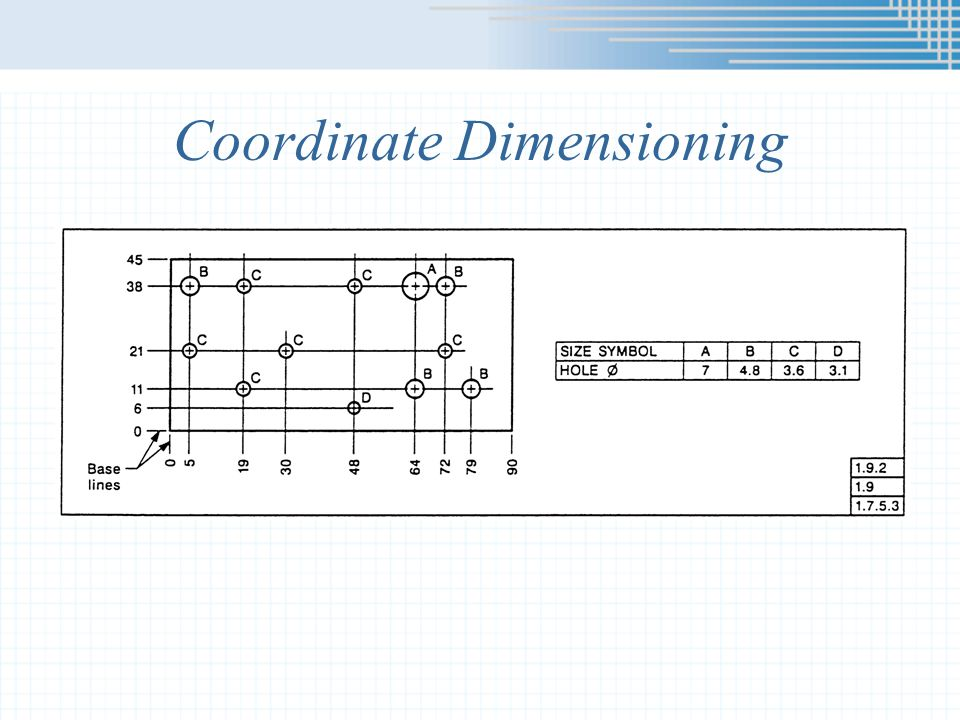 Coordinate Dimensioning