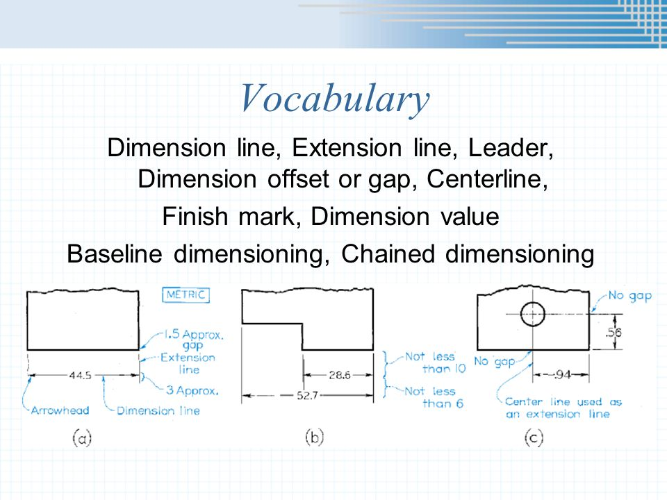Vocabulary Dimension line, Extension line, Leader, Dimension offset or gap, Centerline, Finish mark, Dimension value.