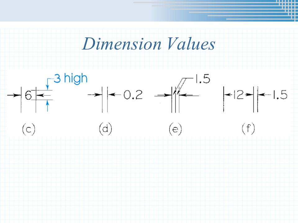 Dimension Values
