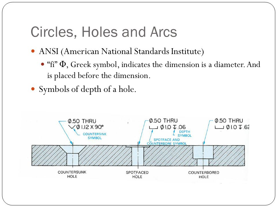 Circles, Holes and Arcs ANSI (American National Standards Institute)