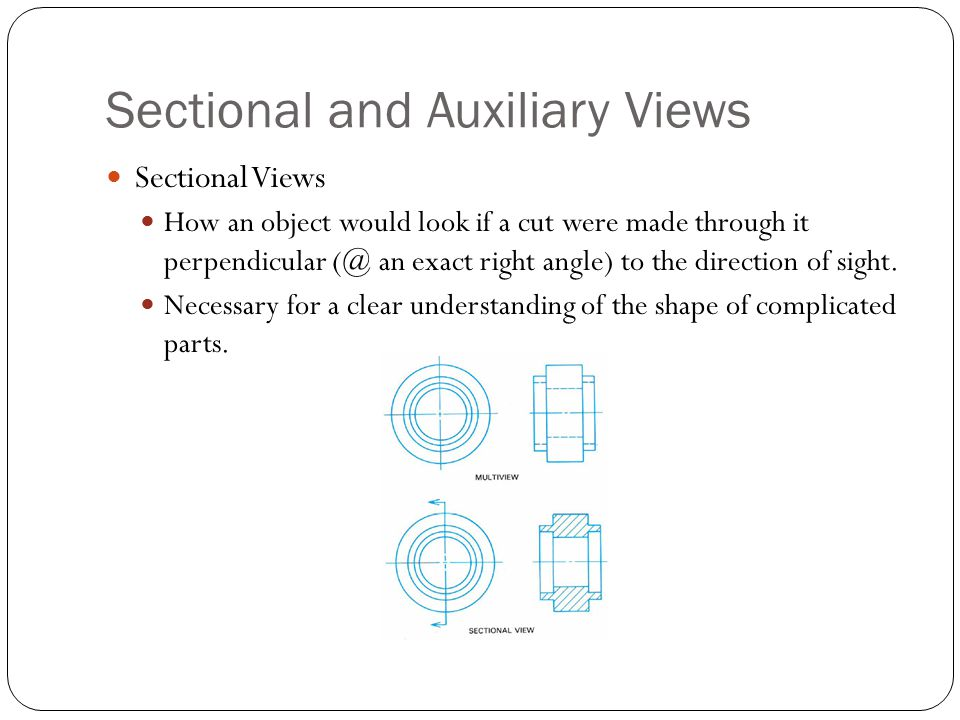 Sectional and Auxiliary Views