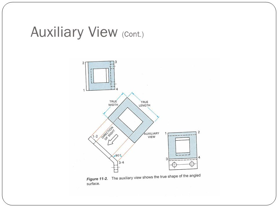 Auxiliary View (Cont.)